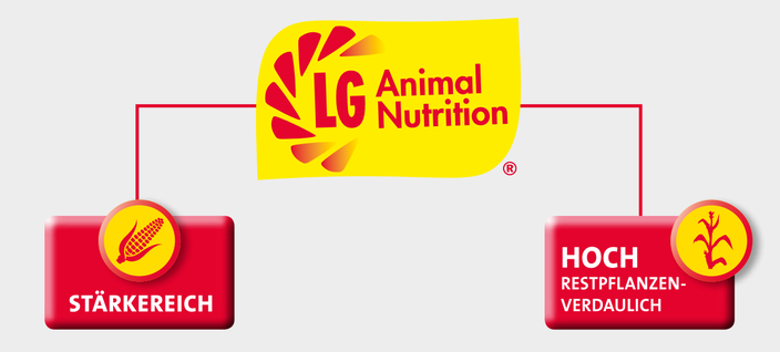 LGAN - LG Animal Nutrition